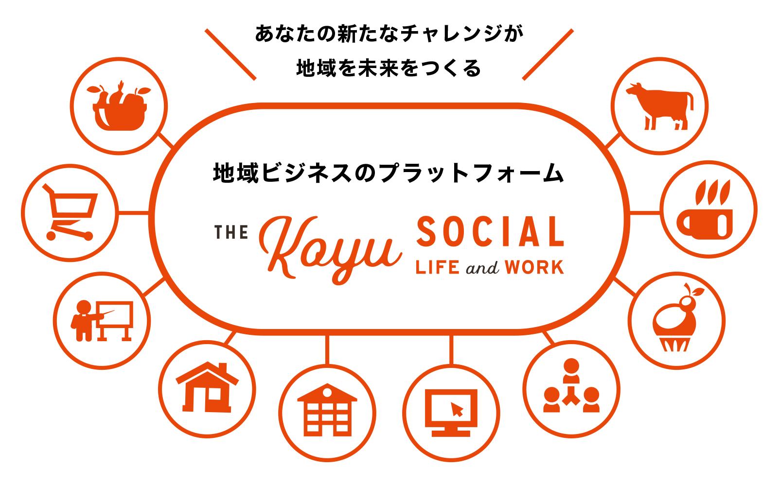 地域ビジネスのプラットフォーム